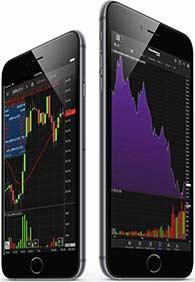 FuturesSource Mobile